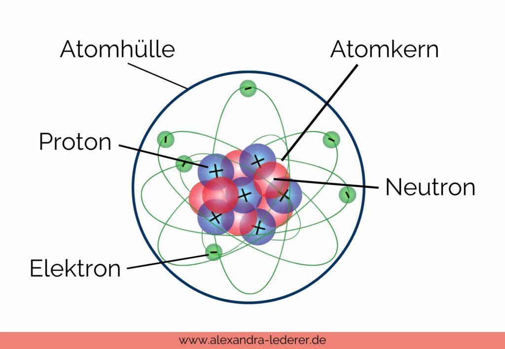 Atomaufbau - statisch aufgeladene Haare Erklärung